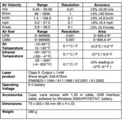 Anemometr Wiatr z Termometrem USB PeakTech 5060